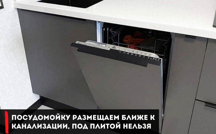 посудомоечная машина где разместить