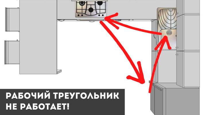 правильное расположение встроенной техники на кухне