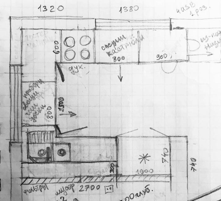 рисуем проект как правильно спланировать кухню