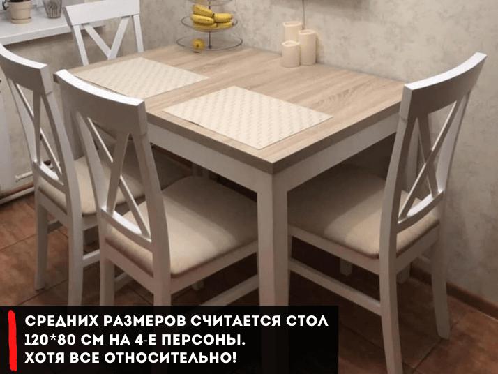 какой стол выбрать для кухни и какой формы