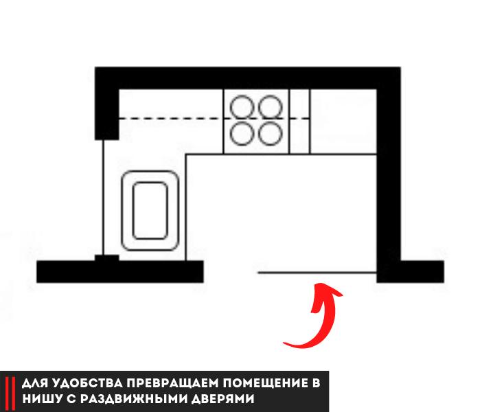 г образная планировка кухни с раздвижной дверью