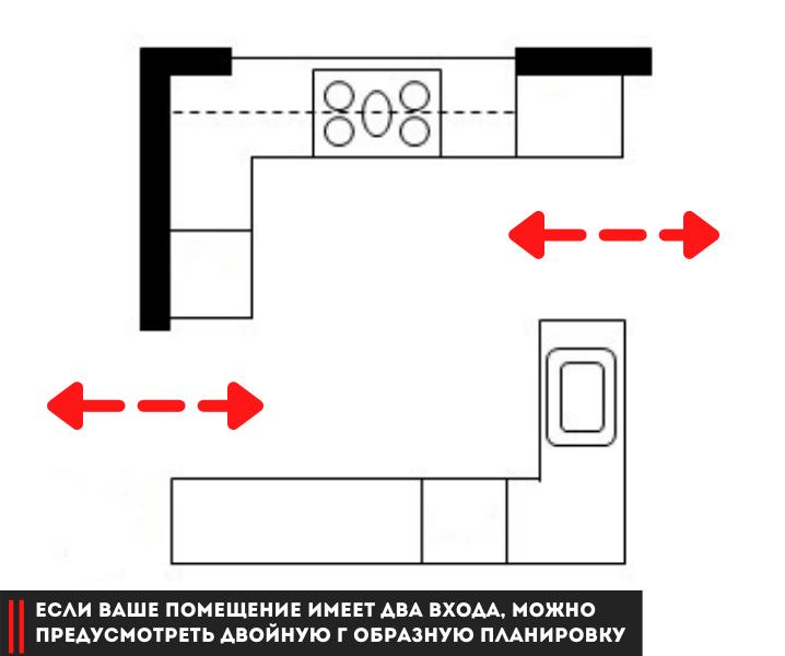 кухня с двумя проходами