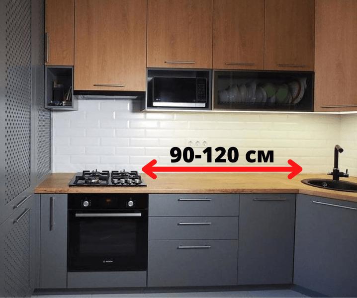 Создание проекта кухни правильный дизайн проект