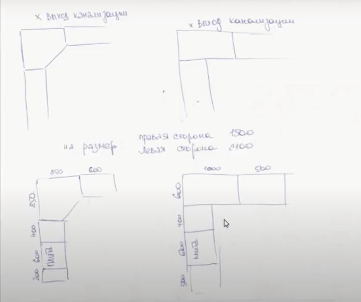 Дизайн угловой кухни в современном стиле чертеж
