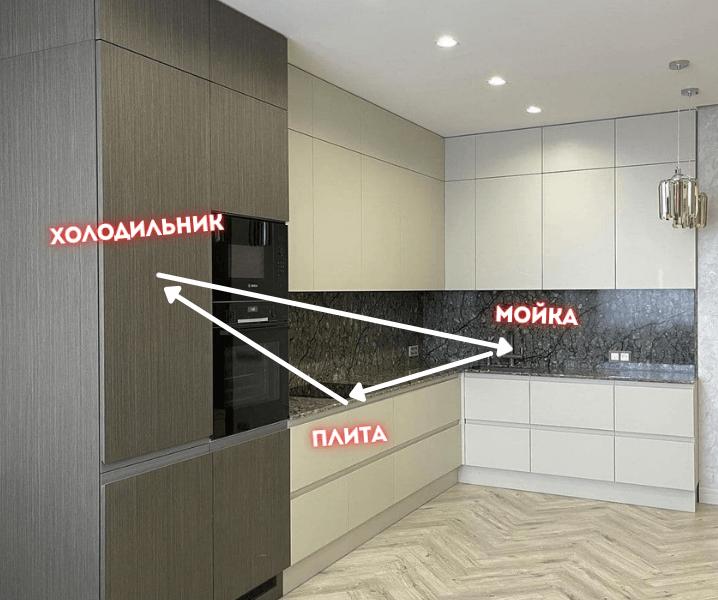 Дизайн угловой кухни в современном стиле рабочий треугольник